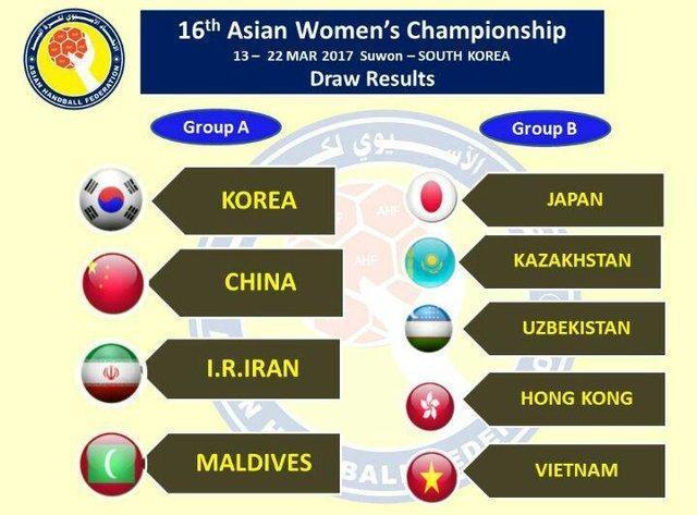 همگروهی بانوان هندبال ایران با چین، کره و مالدیو در قهرمانی آسیا